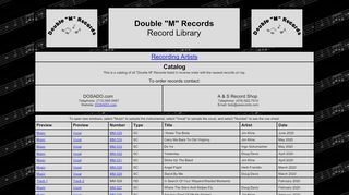 "Web site for ""Double M"""